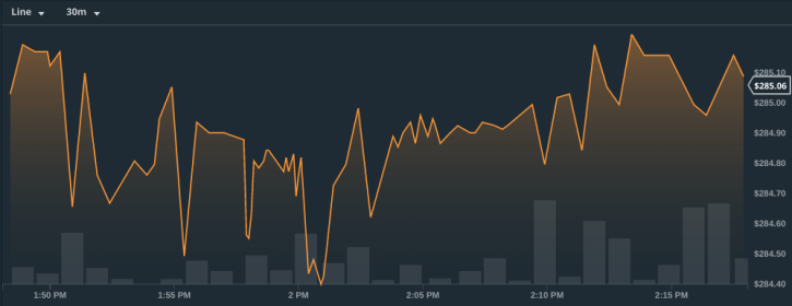 coinbase-chart