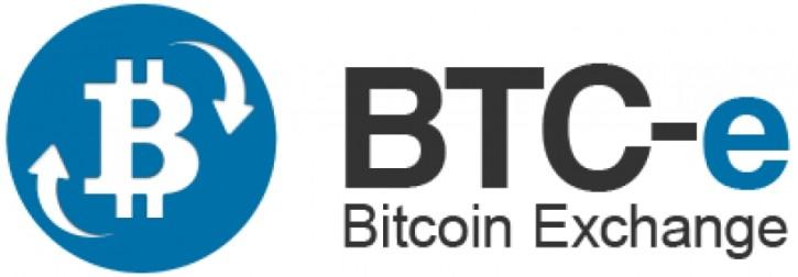 Between exchanges bitcoin forex trading