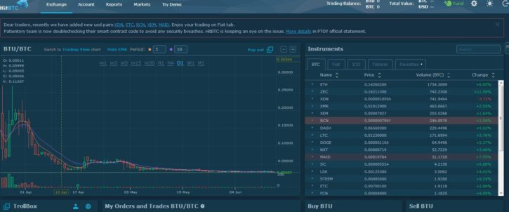 Hitbtc review scam or not best bitcoin exchange 2018 best for general accounts you can of course deposit crypto currency for free and your daily withdrawal limit is eur 5000 worth of crypto currency per day ccuart Gallery