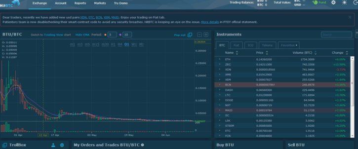 hitbtc bitcoin indėlių klaida