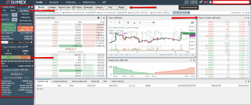 BitMEX com Review 2019 – Scam or Not?