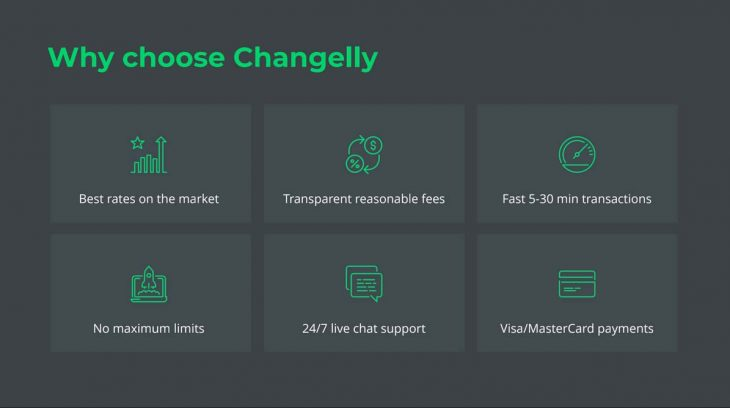 Changelly com Review 2019 – Scam or Not?