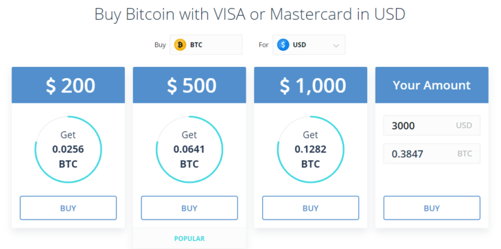 CEX.IO Buy BTC with Card