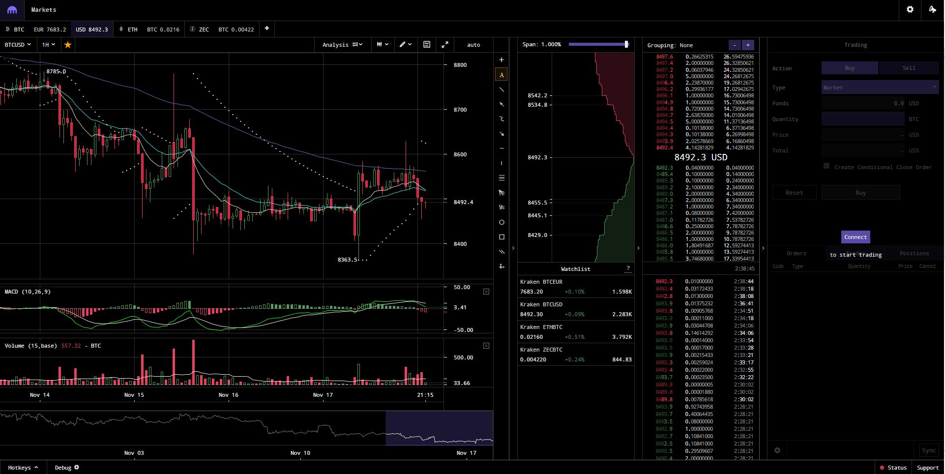 Kraken trading platform