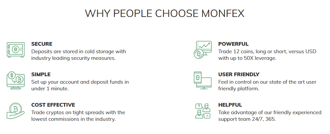 Monfex Why People Choose