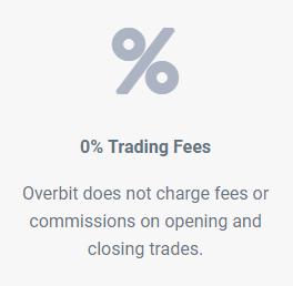 Overbit Trading Fee
