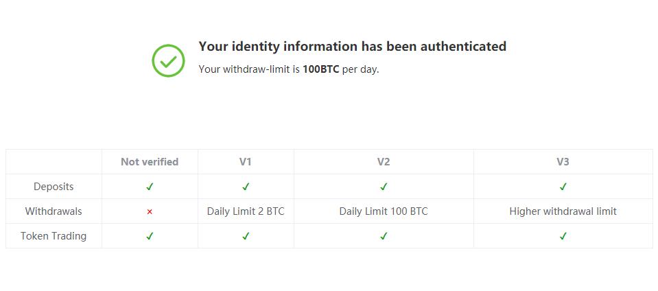 identity updated