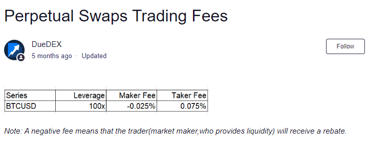 DueDEX Fees