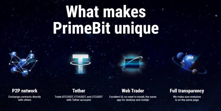 PrimeBit Unique